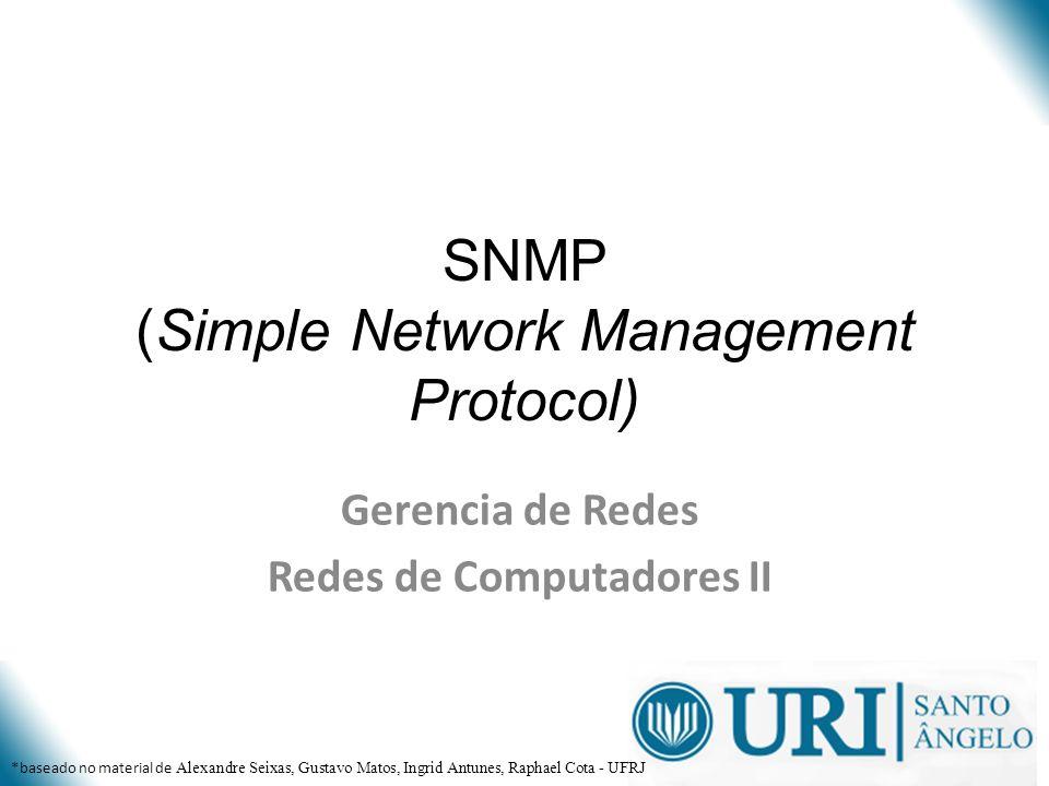 SNMP (Simple Network Management Protocol) Gerencia de Redes Redes de Computadores II *baseado no material de Alexandre Seixas, Gustavo Matos, Ingrid A