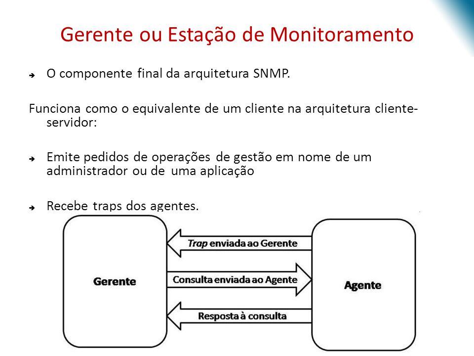 Gerente ou Estação de Monitoramento O componente final da arquitetura SNMP. Funciona como o equivalente de um cliente na arquitetura cliente- servidor