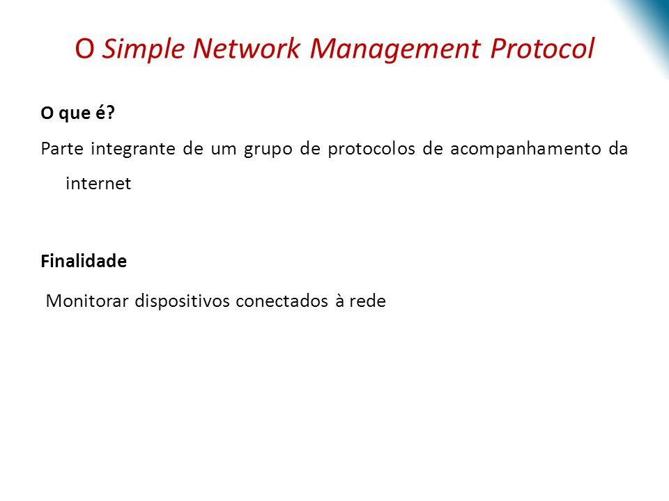 O Simple Network Management Protocol O que é? Parte integrante de um grupo de protocolos de acompanhamento da internet Finalidade Monitorar dispositiv