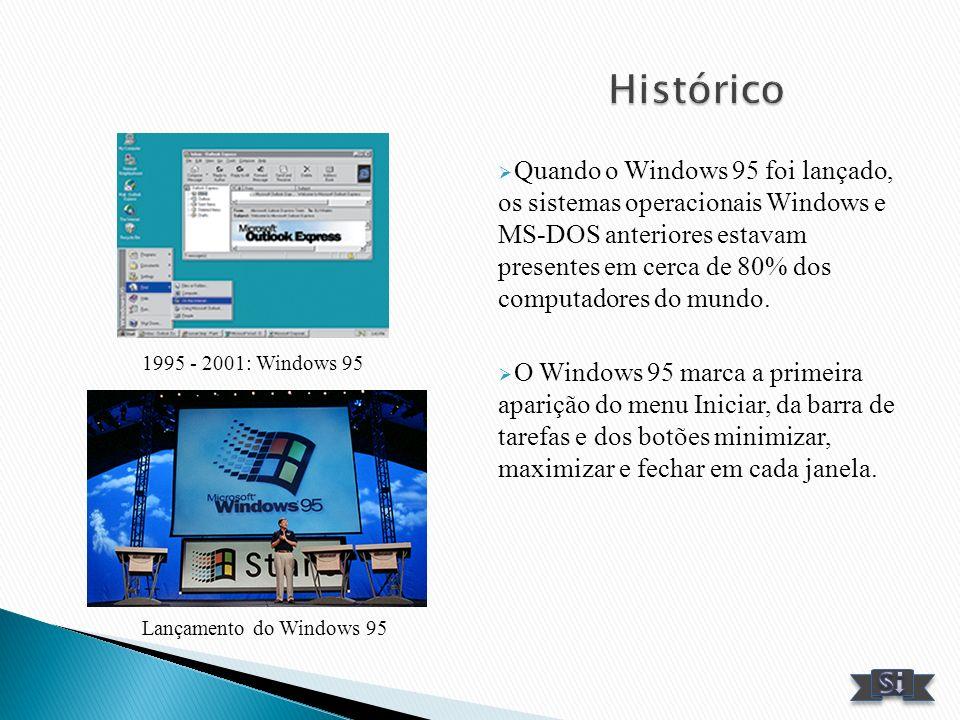 Quando o Windows 95 foi lançado, os sistemas operacionais Windows e MS DOS anteriores estavam presentes em cerca de 80% dos computadores do mundo. O W