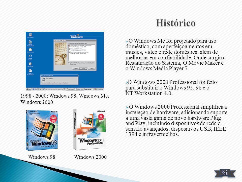 O Windows Me foi projetado para uso doméstico, com aperfeiçoamentos em música, vídeo e rede doméstica, além de melhorias em confiabilidade. Onde surgi