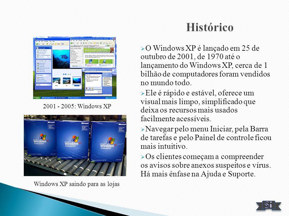 O Windows XP é lançado em 25 de outubro de 2001, de 1970 até o lançamento do Windows XP, cerca de 1 bilhão de computadores foram vendidos no mundo tod