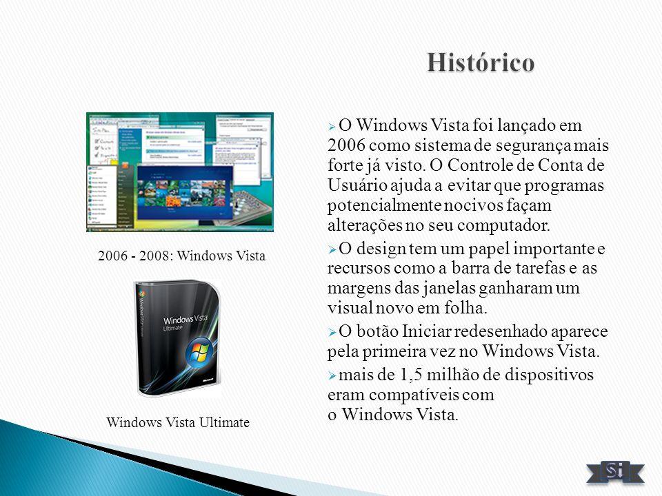O Windows Vista foi lançado em 2006 como sistema de segurança mais forte já visto. O Controle de Conta de Usuário ajuda a evitar que programas potenci