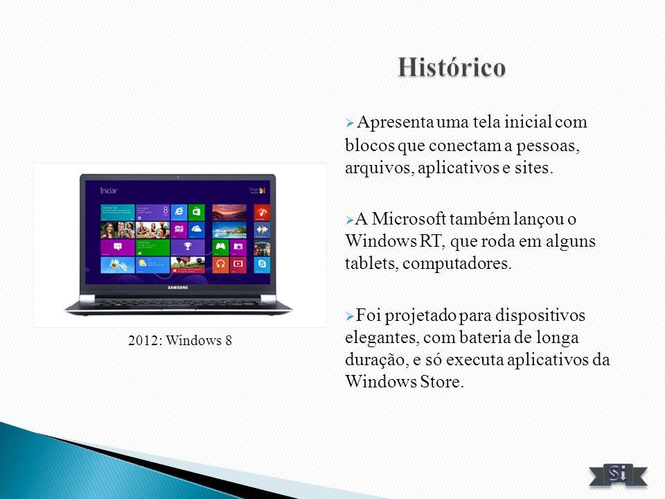 2012: Windows 8 Apresenta uma tela inicial com blocos que conectam a pessoas, arquivos, aplicativos e sites. A Microsoft também lançou o Windows RT, q