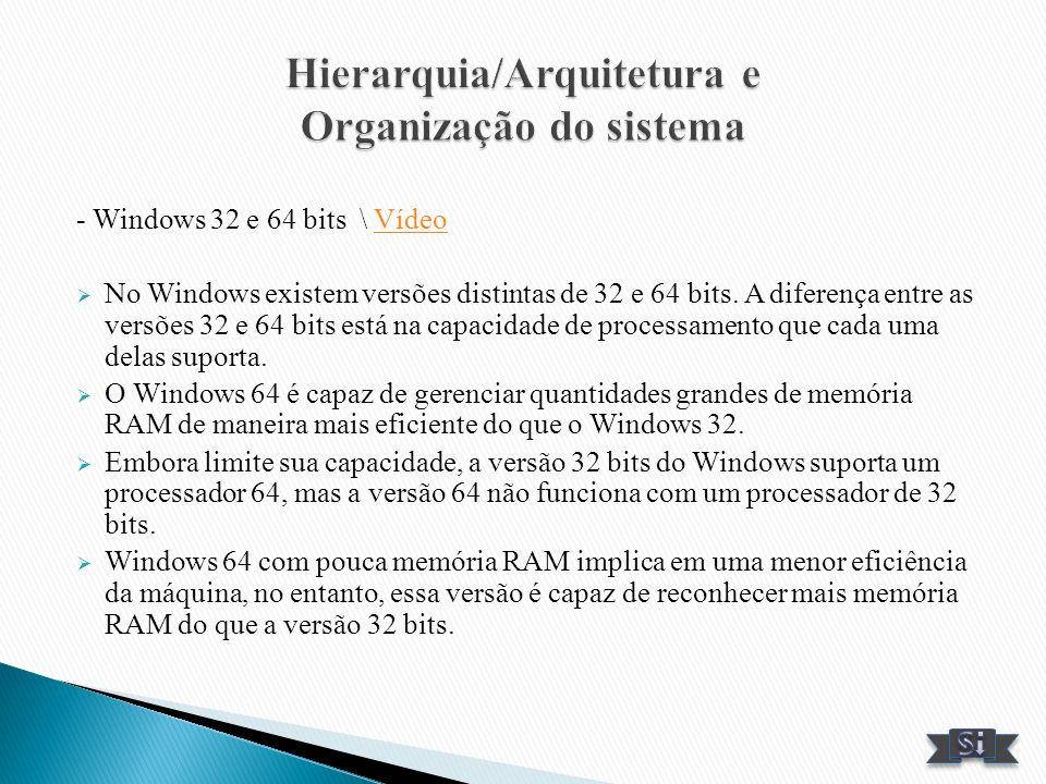 - Windows 32 e 64 bits \ VídeoVídeo No Windows existem versões distintas de 32 e 64 bits. A diferença entre as versões 32 e 64 bits está na capacidade