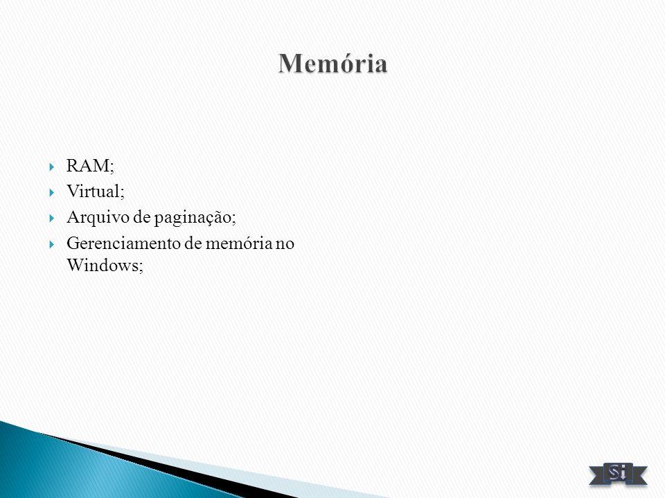 RAM; Virtual; Arquivo de paginação; Gerenciamento de memória no Windows;