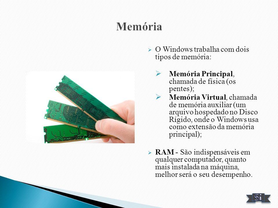 O Windows trabalha com dois tipos de memória: Memória Principal, chamada de física (os pentes); Memória Virtual, chamada de memória auxiliar (um arqui