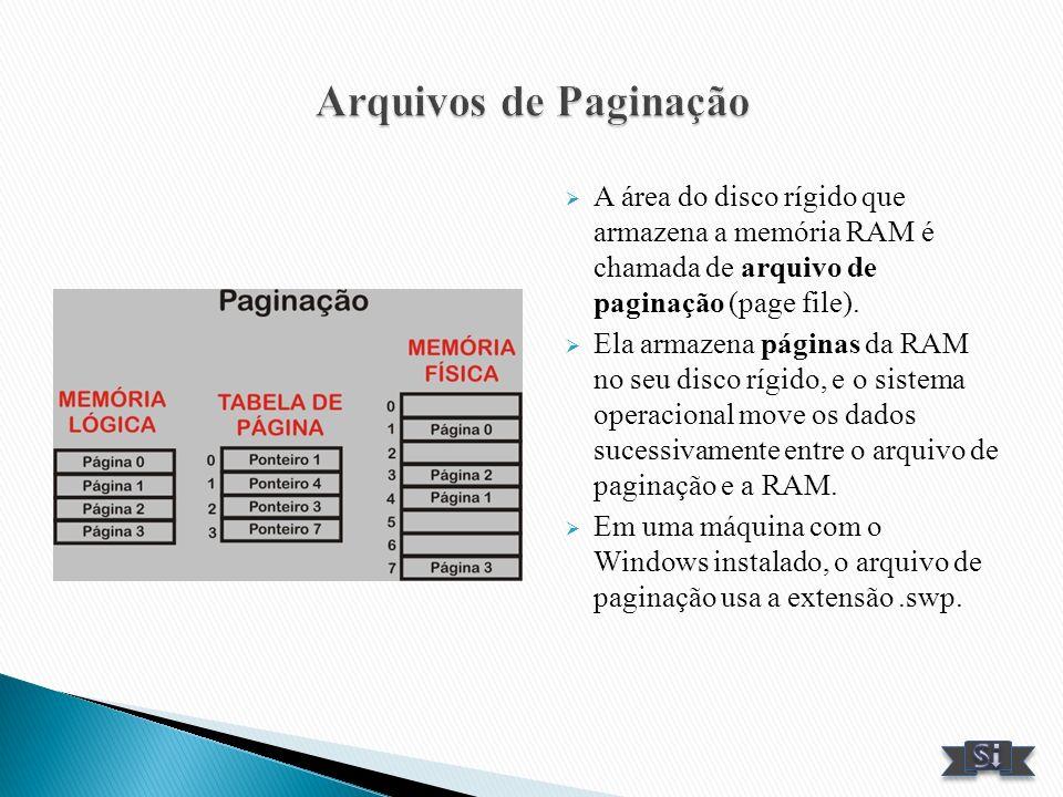 A área do disco rígido que armazena a memória RAM é chamada de arquivo de paginação (page file). Ela armazena páginas da RAM no seu disco rígido, e o