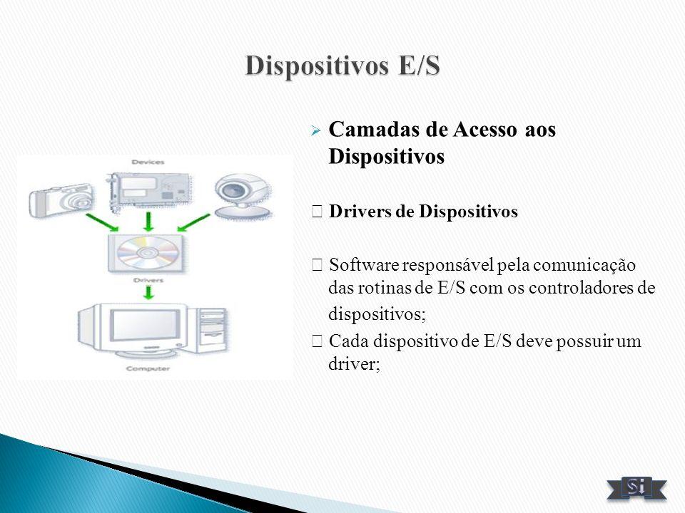 Camadas de Acesso aos Dispositivos Drivers de Dispositivos Software responsável pela comunicação das rotinas de E/S com os controladores de dispositiv
