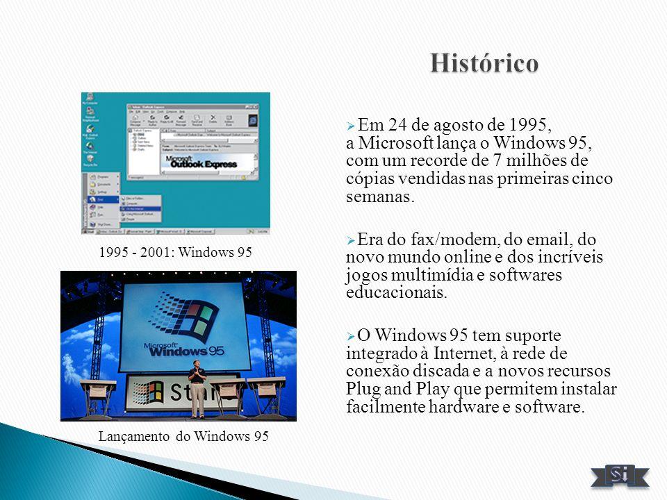 Em 24 de agosto de 1995, a Microsoft lança o Windows 95, com um recorde de 7 milhões de cópias vendidas nas primeiras cinco semanas. Era do fax/modem,