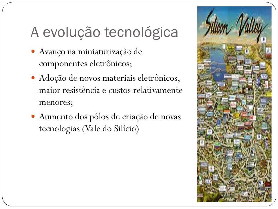 A evolução tecnológica Avanço na miniaturização de componentes eletrônicos; Adoção de novos materiais eletrônicos, maior resistência e custos relativa