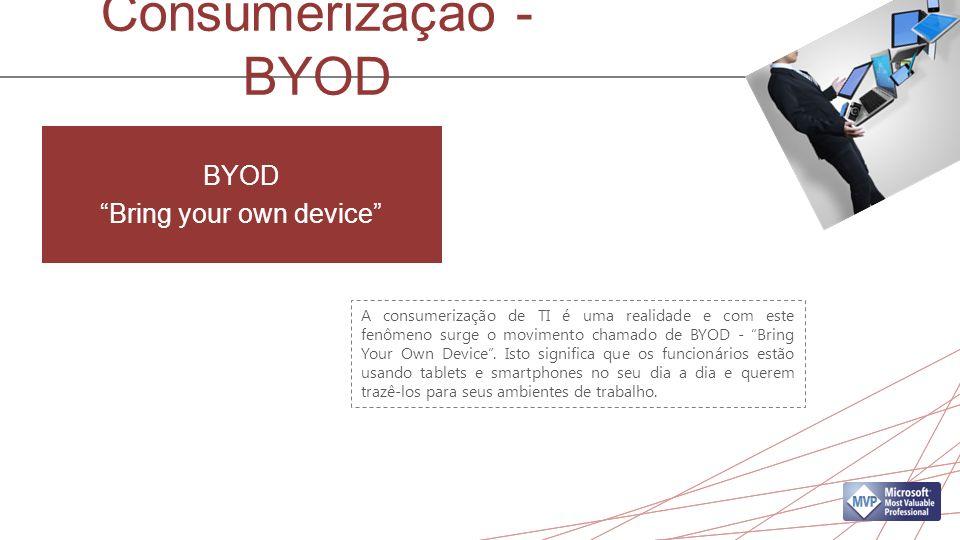 Consumerização - BYOD BYOD Bring your own device A consumerização de TI é uma realidade e com este fenômeno surge o movimento chamado de BYOD - Bring Your Own Device.