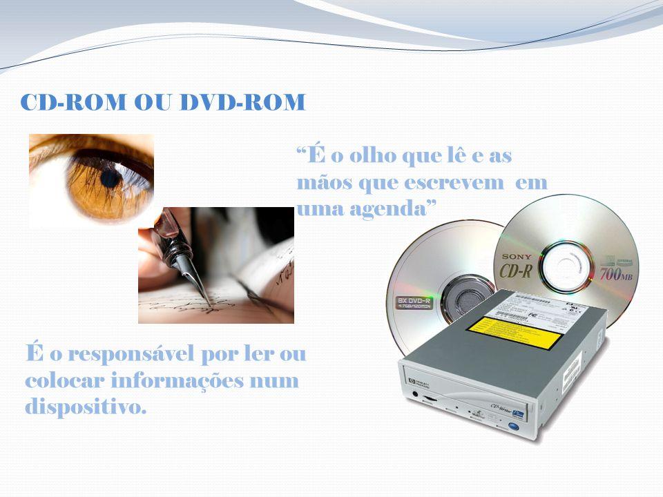 CD-ROM OU DVD-ROM É o responsável por ler ou colocar informações num dispositivo. É o olho que lê e as mãos que escrevem em uma agenda