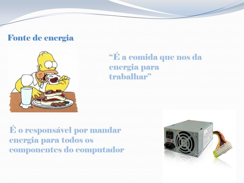 Fonte de energia É o responsável por mandar energia para todos os componentes do computador É a comida que nos da energia para trabalhar