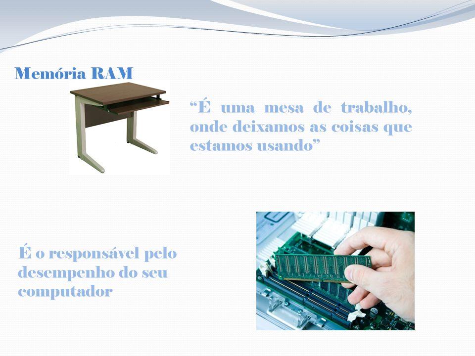 Memória RAM É uma mesa de trabalho, onde deixamos as coisas que estamos usando É o responsável pelo desempenho do seu computador