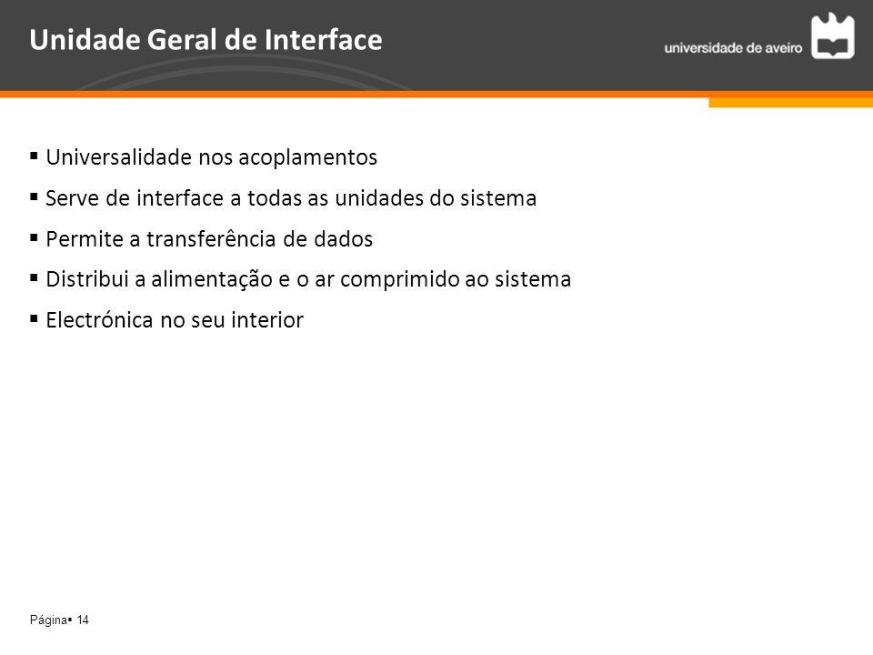 Página 14 Unidade Geral de Interface Universalidade nos acoplamentos Serve de interface a todas as unidades do sistema Permite a transferência de dado