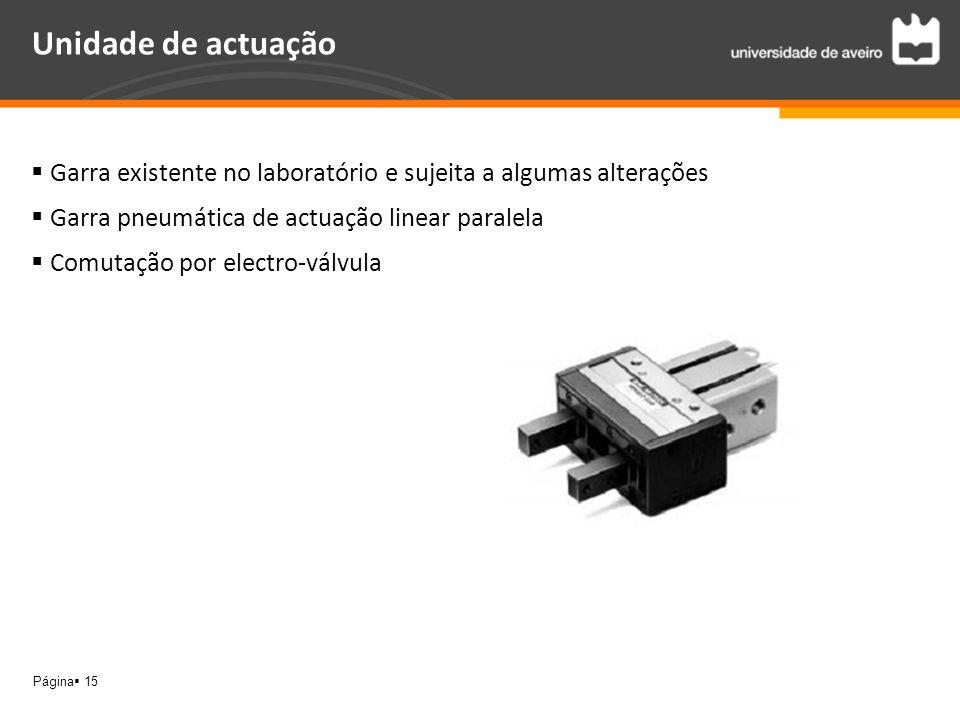 Página 15 Unidade de actuação Garra existente no laboratório e sujeita a algumas alterações Garra pneumática de actuação linear paralela Comutação por