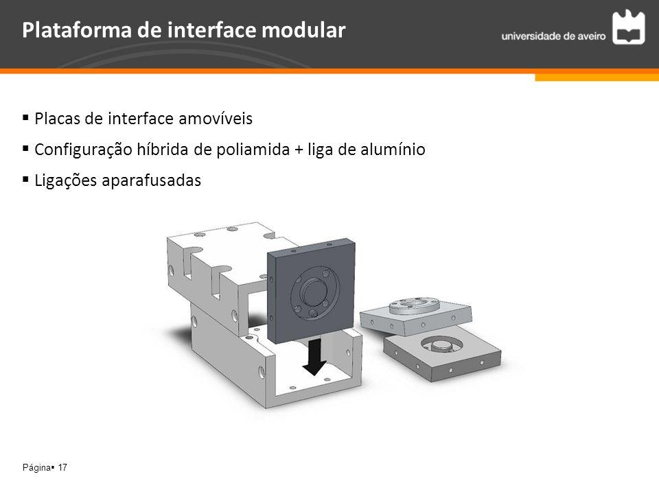 Página 17 Placas de interface amovíveis Configuração híbrida de poliamida + liga de alumínio Ligações aparafusadas Plataforma de interface modular