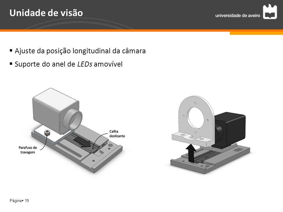Página 19 Unidade de visão Ajuste da posição longitudinal da câmara Suporte do anel de LEDs amovível
