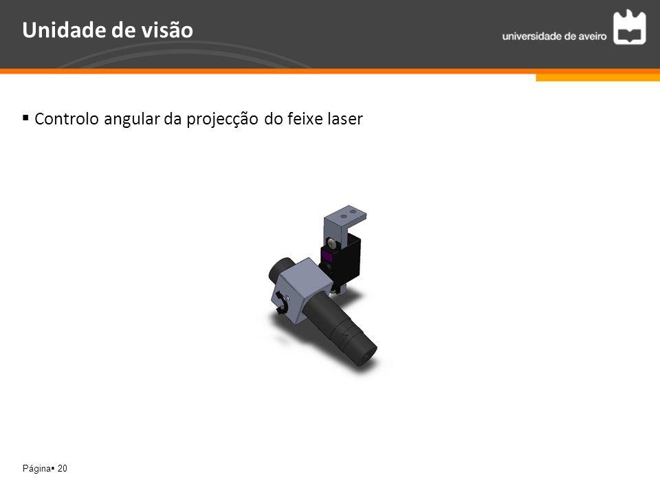 Página 20 Unidade de visão Controlo angular da projecção do feixe laser