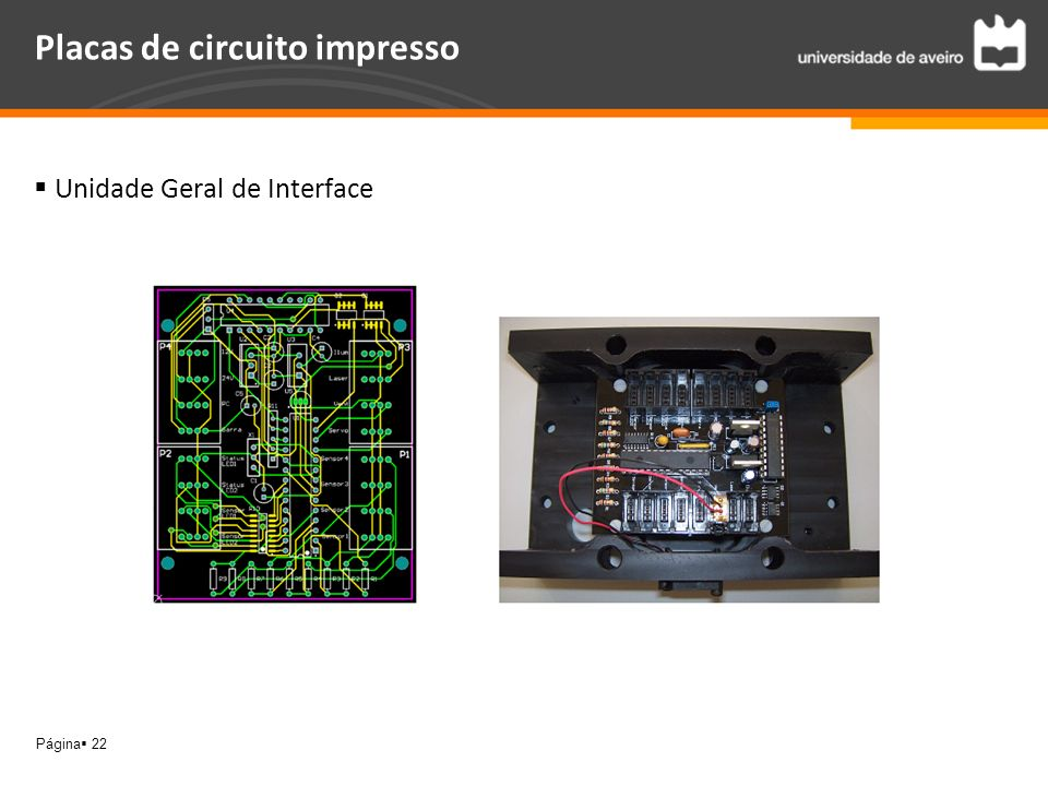 Página 22 Unidade Geral de Interface Placas de circuito impresso