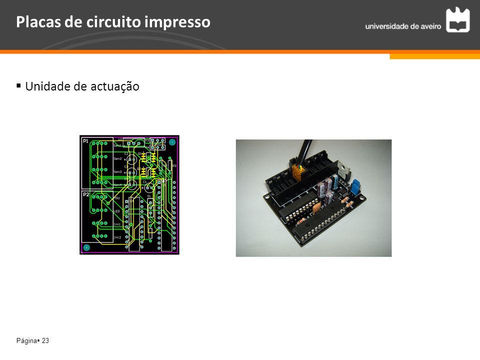Página 23 Placas de circuito impresso Unidade de actuação