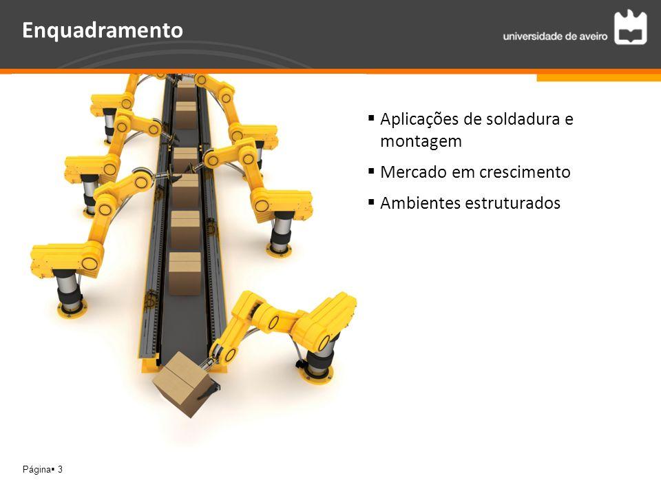 Página 3 Enquadramento Aplicações de soldadura e montagem Mercado em crescimento Ambientes estruturados