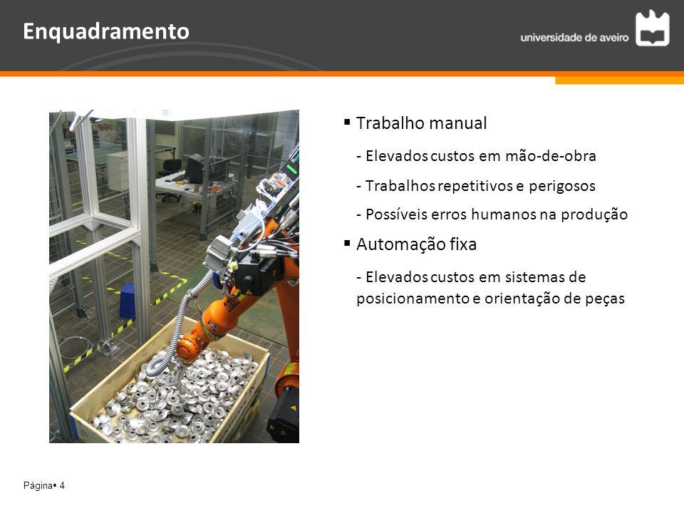 Página 4 Enquadramento Trabalho manual - Elevados custos em mão-de-obra - Trabalhos repetitivos e perigosos - Possíveis erros humanos na produção Auto
