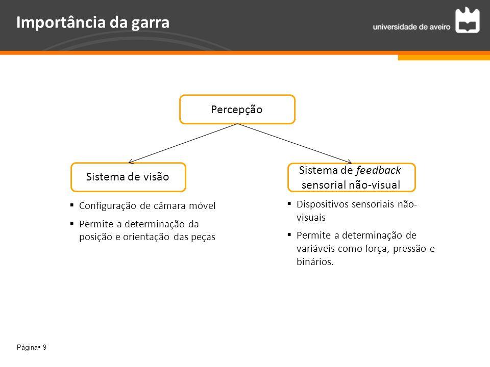 Página 9 Importância da garra Configuração de câmara móvel Permite a determinação da posição e orientação das peças Percepção Sistema de visão Sistema