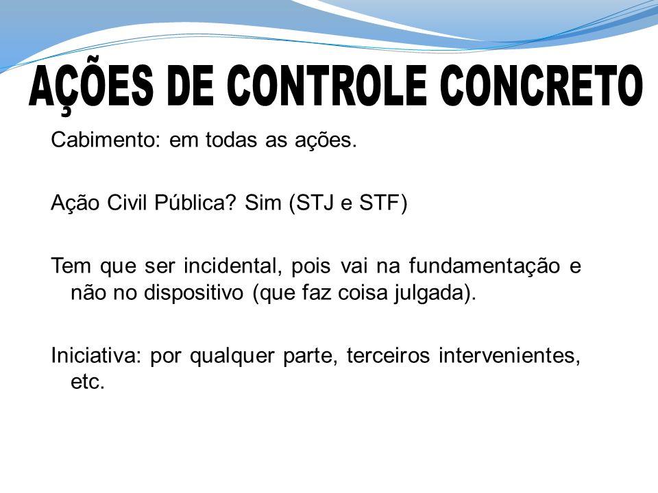 Controle incidental de inconstitucionalidade nos tribunais DA DECLARAÇÃO DE INCONSTITUCIONALIDADE Art.