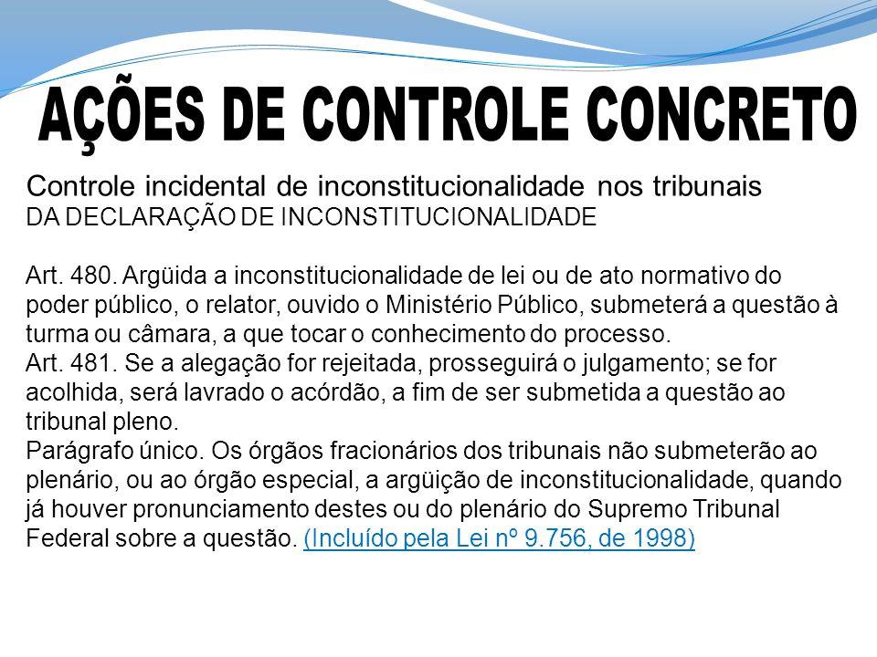 Controle incidental de inconstitucionalidade nos tribunais DA DECLARAÇÃO DE INCONSTITUCIONALIDADE Art. 480. Argüida a inconstitucionalidade de lei ou