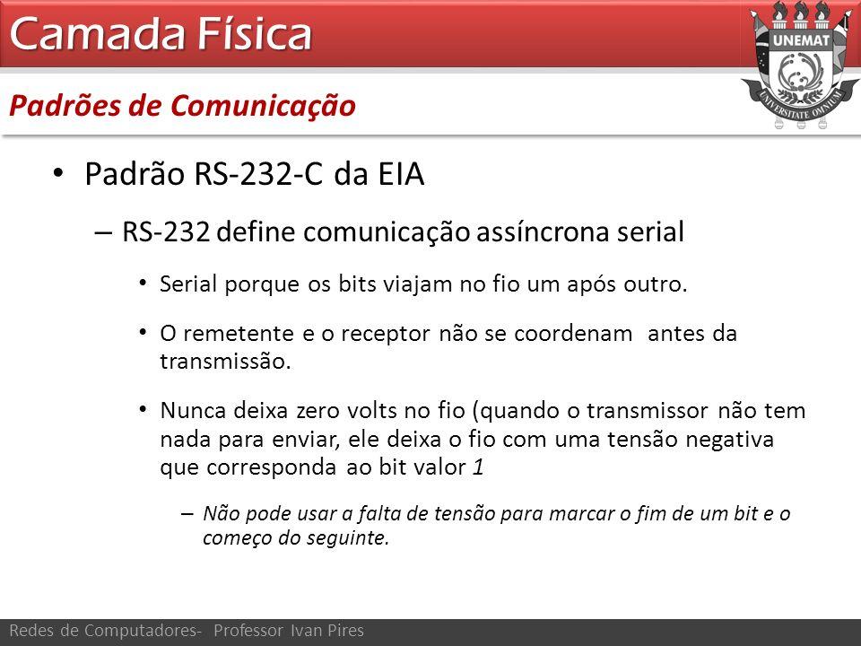 Padrões de Comunicação Camada Física Redes de Computadores- Professor Ivan Pires Padrão RS-232-C da EIA – RS-232 define comunicação assíncrona serial