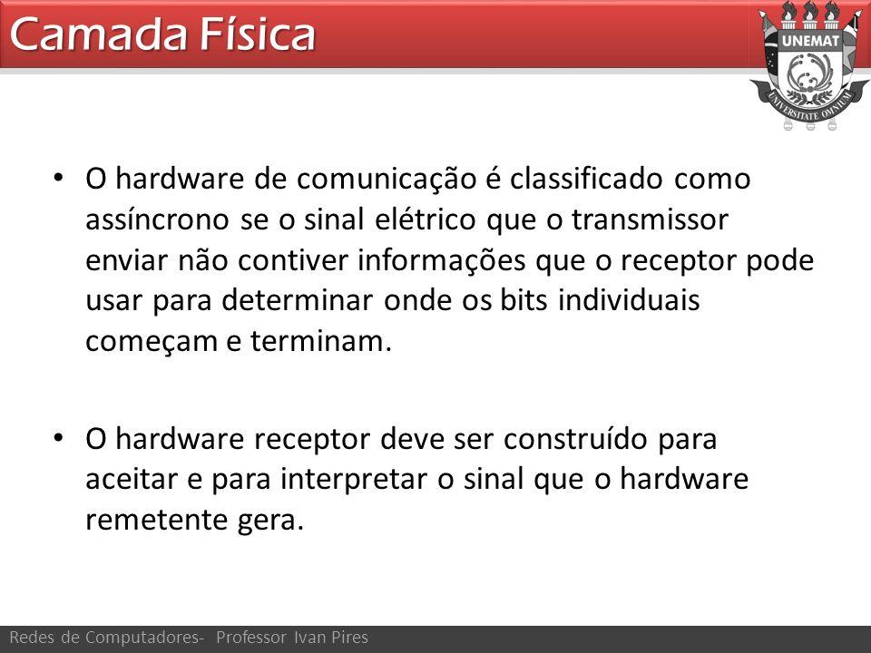 Camada Física Redes de Computadores- Professor Ivan Pires O hardware de comunicação é classificado como assíncrono se o sinal elétrico que o transmiss