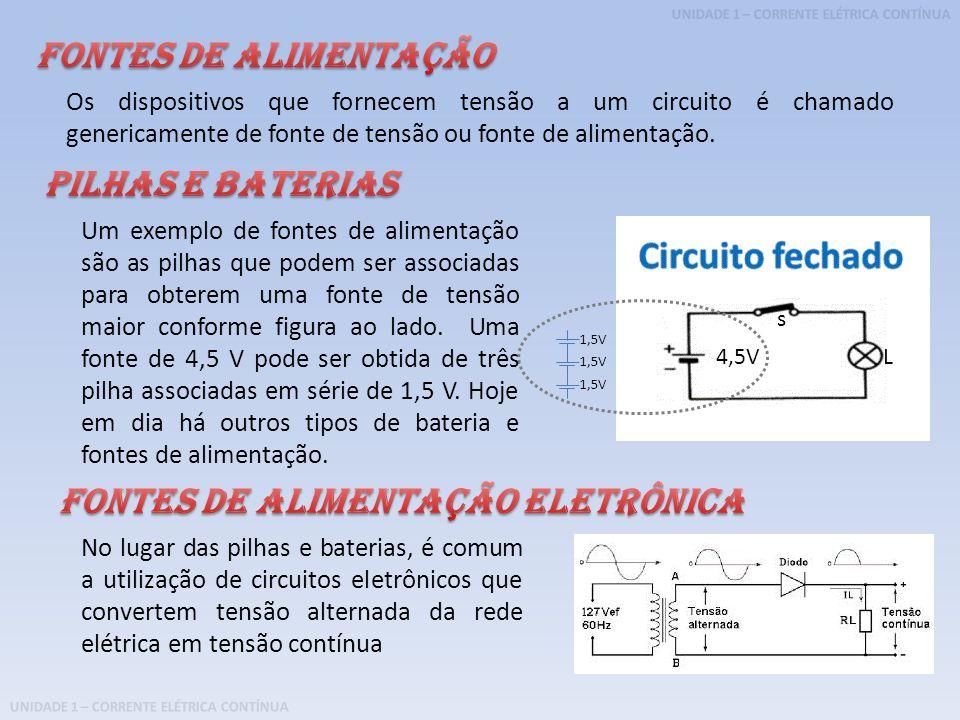 UNIDADE 1 – CORRENTE ELÉTRICA CONTÍNUA Os dispositivos que fornecem tensão a um circuito é chamado genericamente de fonte de tensão ou fonte de alimen
