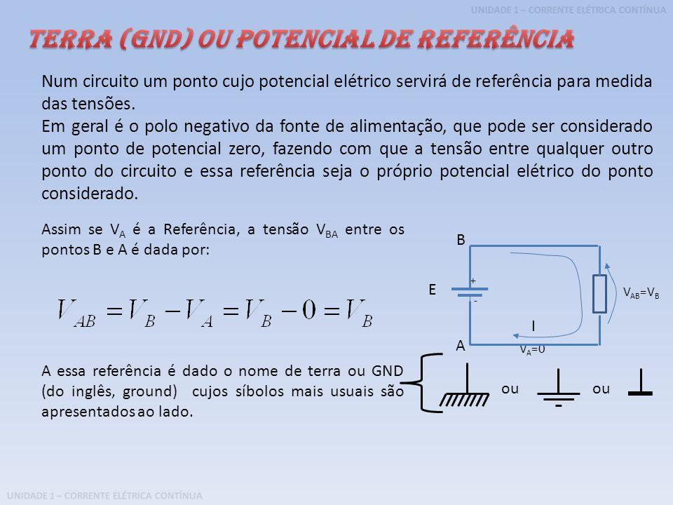 UNIDADE 1 – CORRENTE ELÉTRICA CONTÍNUA Num circuito um ponto cujo potencial elétrico servirá de referência para medida das tensões. Em geral é o polo