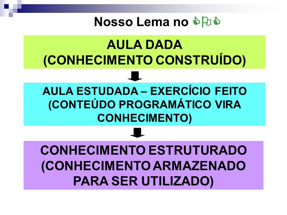 CONVERSA DO SOE COM AS CLASSES ITENS ENFATIZADOS DO NORMAS DE CONVIVÊNCIA - 2008 USO DA CARTEIRINHA INTERNAMENTE UNIFORME ESCOLAR OBRIGATÓRIO (INCLUSIVE DE ED.