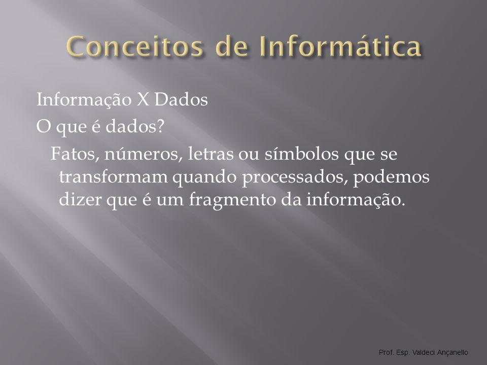 Prof. Esp. Valdeci Ançanello CD-Rom / DVD