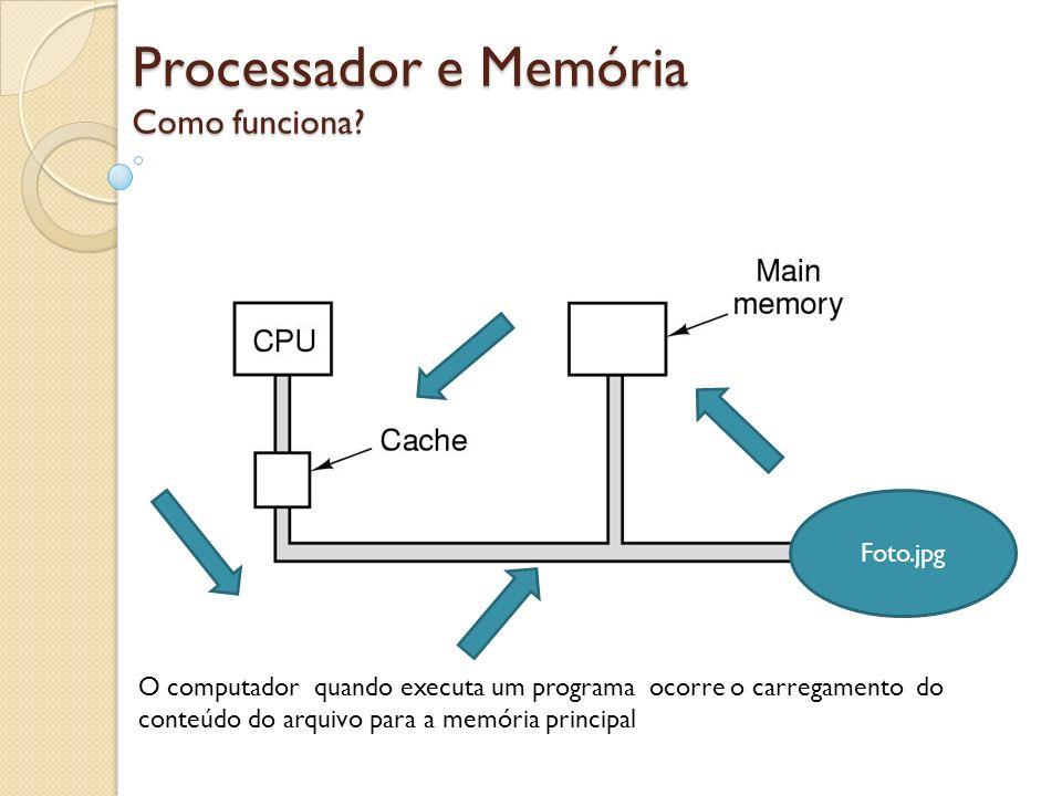 Processador e Memória Como funciona? O computador quando executa um programa ocorre o carregamento do conteúdo do arquivo para a memória principal Fot