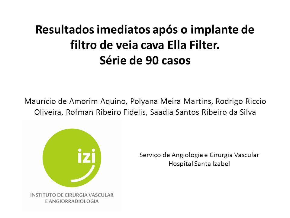 Resultados imediatos após o implante de filtro de veia cava Ella Filter. Série de 90 casos Maurício de Amorim Aquino, Polyana Meira Martins, Rodrigo R