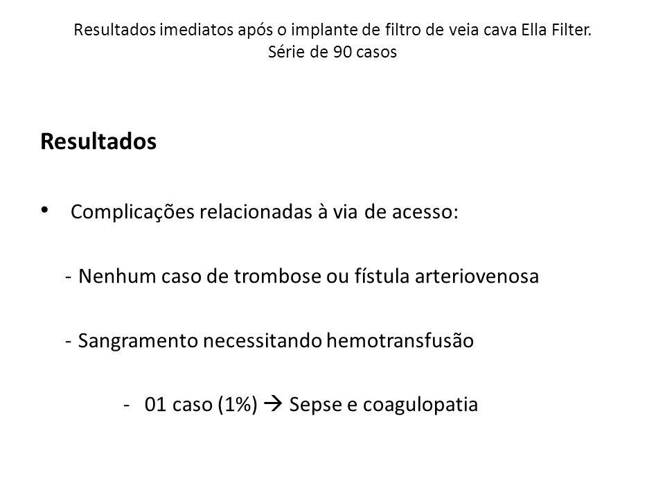 Resultados imediatos após o implante de filtro de veia cava Ella Filter. Série de 90 casos Resultados Complicações relacionadas à via de acesso: - Nen