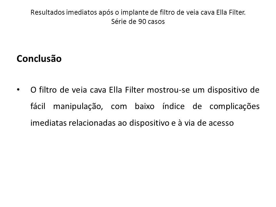 Resultados imediatos após o implante de filtro de veia cava Ella Filter. Série de 90 casos Conclusão O filtro de veia cava Ella Filter mostrou-se um d