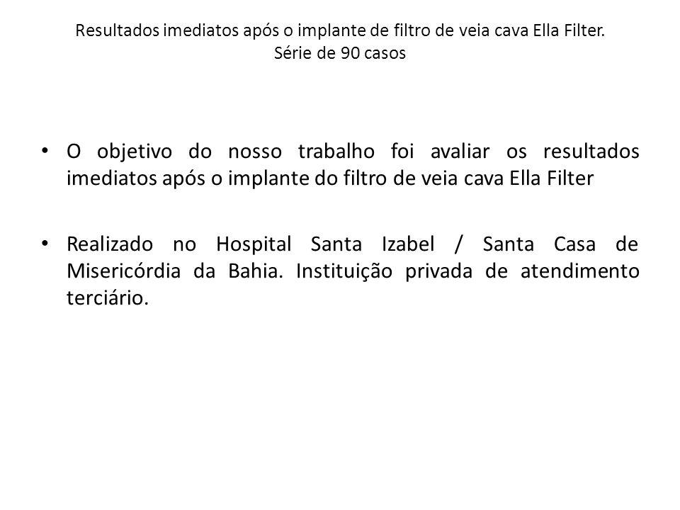 Resultados imediatos após o implante de filtro de veia cava Ella Filter. Série de 90 casos O objetivo do nosso trabalho foi avaliar os resultados imed