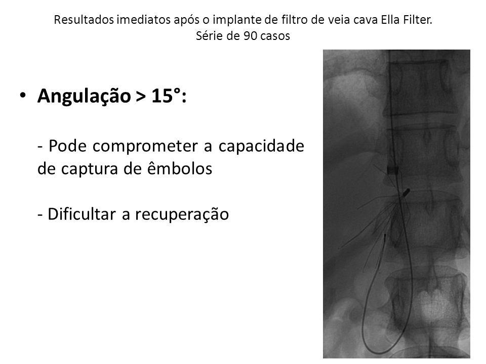 Angulação > 15°: - Pode comprometer a capacidade de captura de êmbolos - Dificultar a recuperação Resultados imediatos após o implante de filtro de ve