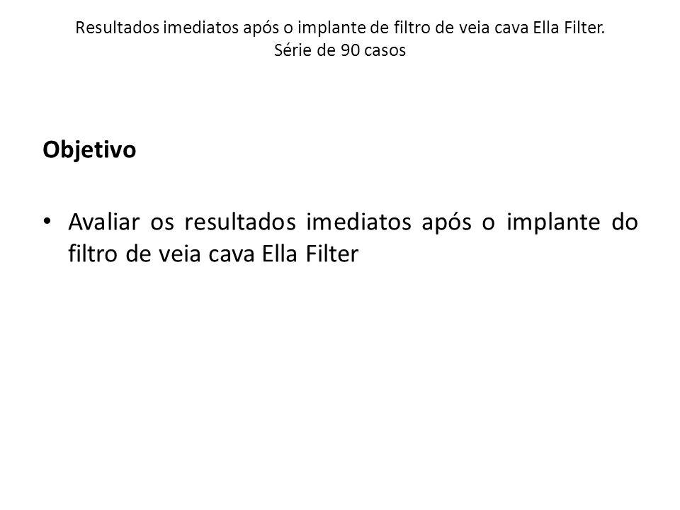 Objetivo Avaliar os resultados imediatos após o implante do filtro de veia cava Ella Filter