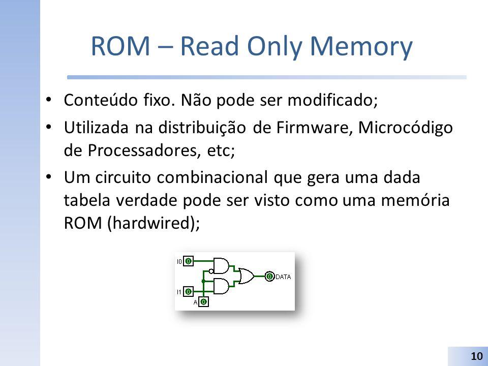 ROM – Read Only Memory Conteúdo fixo. Não pode ser modificado; Utilizada na distribuição de Firmware, Microcódigo de Processadores, etc; Um circuito c