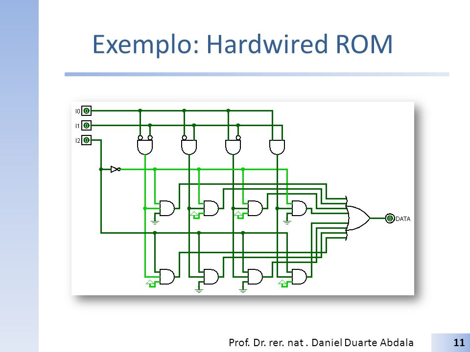 Exemplo: Hardwired ROM Prof. Dr. rer. nat. Daniel Duarte Abdala11