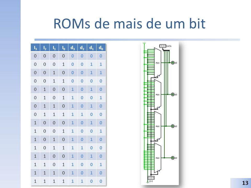 ROMs de mais de um bit 13