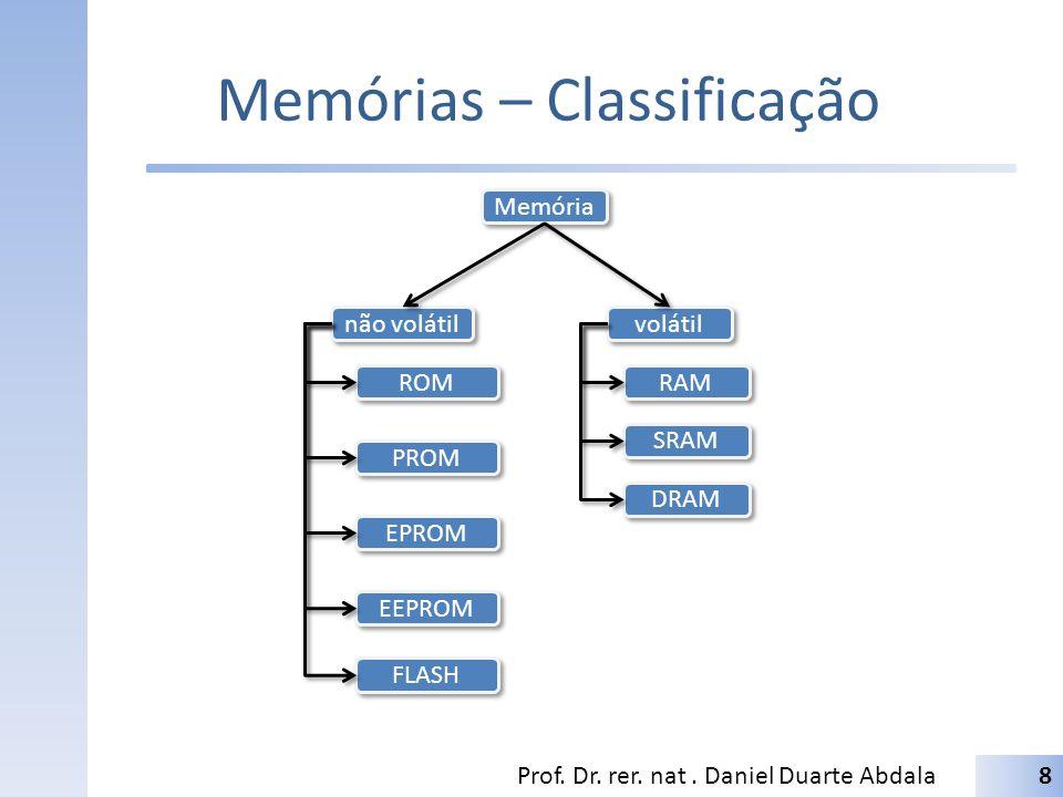 Memórias – Classificação Prof. Dr. rer. nat. Daniel Duarte Abdala8 Memória volátil não volátil ROM PROM EPROM EEPROM FLASH RAM SRAM DRAM