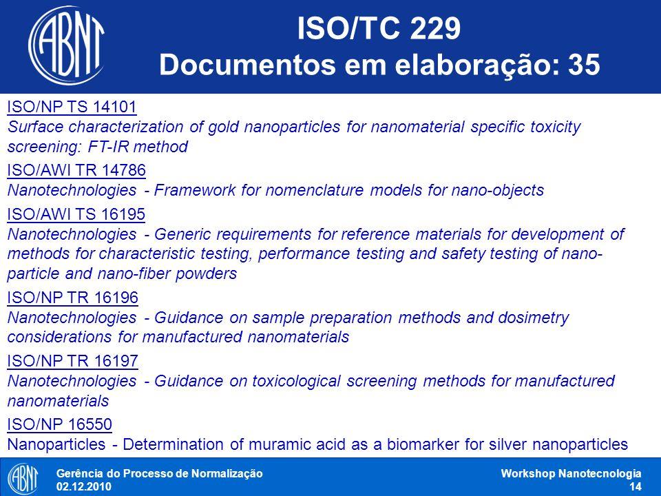 Gerência do Processo de Normalização 02.12.2010 Workshop Nanotecnologia 14 ISO/NP TS 14101 Surface characterization of gold nanoparticles for nanomate
