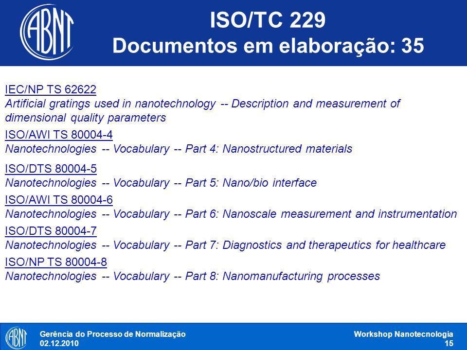 Gerência do Processo de Normalização 02.12.2010 Workshop Nanotecnologia 15 IEC/NP TS 62622 Artificial gratings used in nanotechnology -- Description a